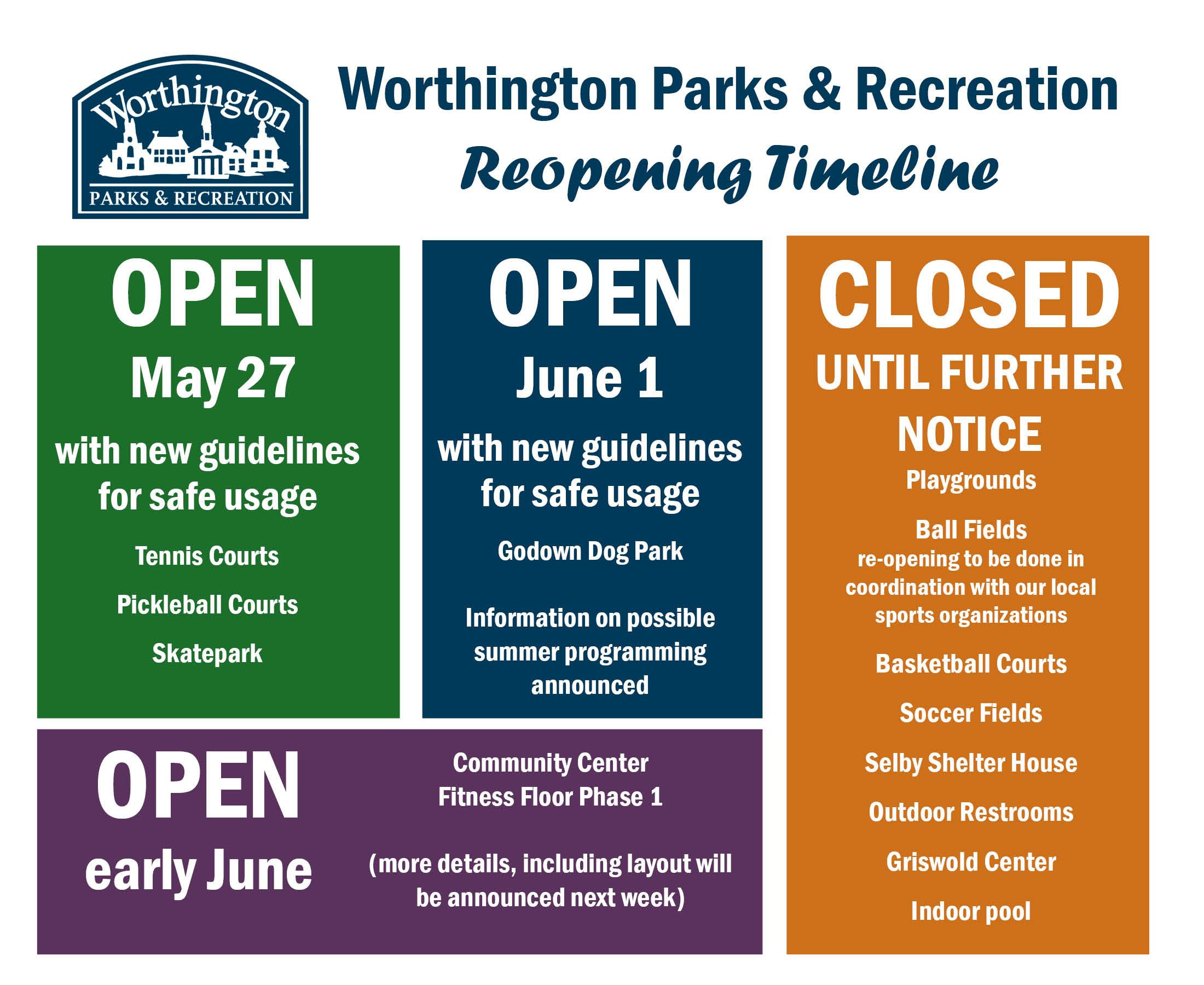 Parks reopening graphic (002) Opens in new window